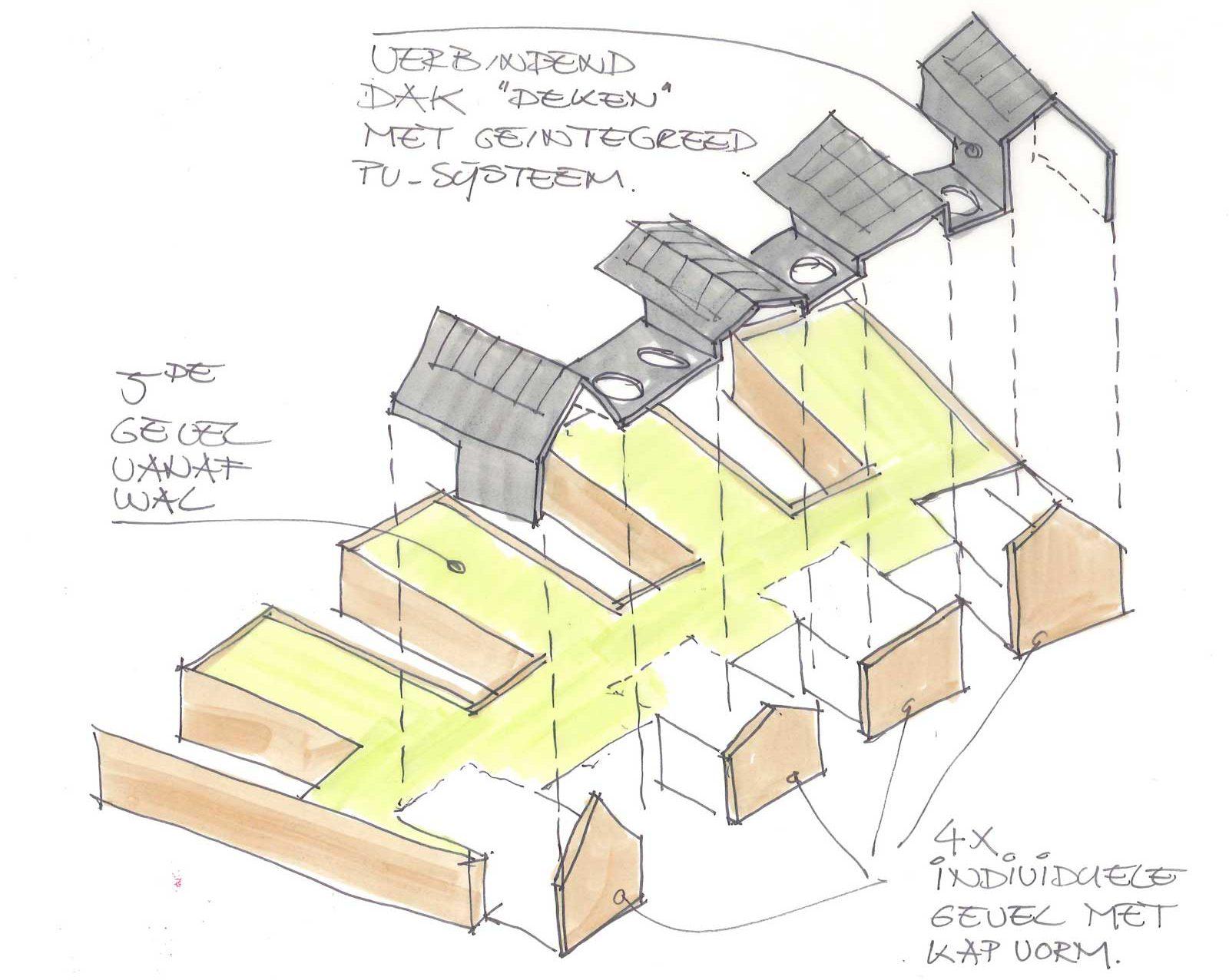 concept 4 woningen onder 1 dak - CPO patiowoningen Sleenstraat Brielle